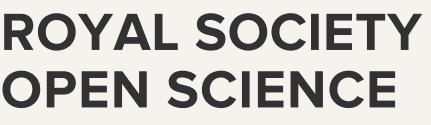 Logo de la Royal Society Open Science
